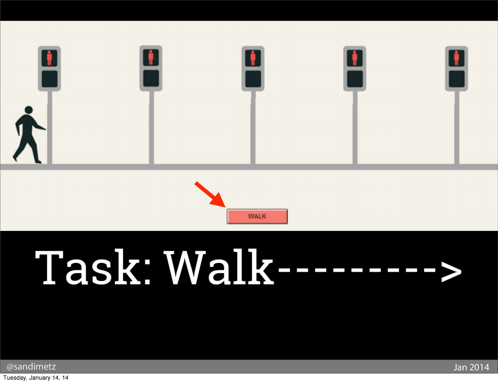 @sandimetz Jan 2014 Task: Walk---------> Tuesda...