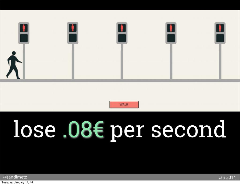 @sandimetz Jan 2014 lose .08€ per second Tuesda...