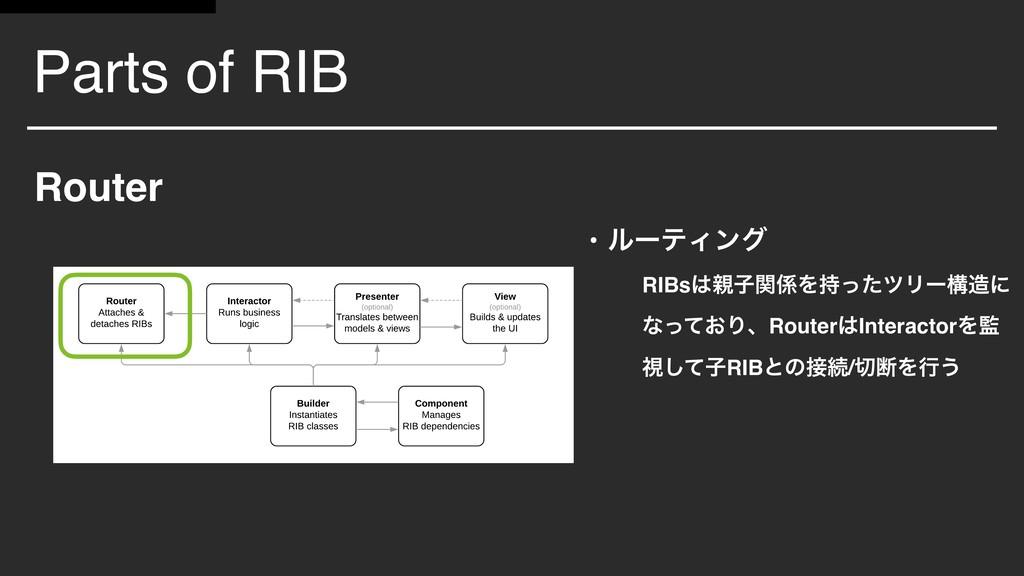 Parts of RIB Router • ϧʔςΟϯά RIBsࢠؔΛͬͨπϦʔߏ...