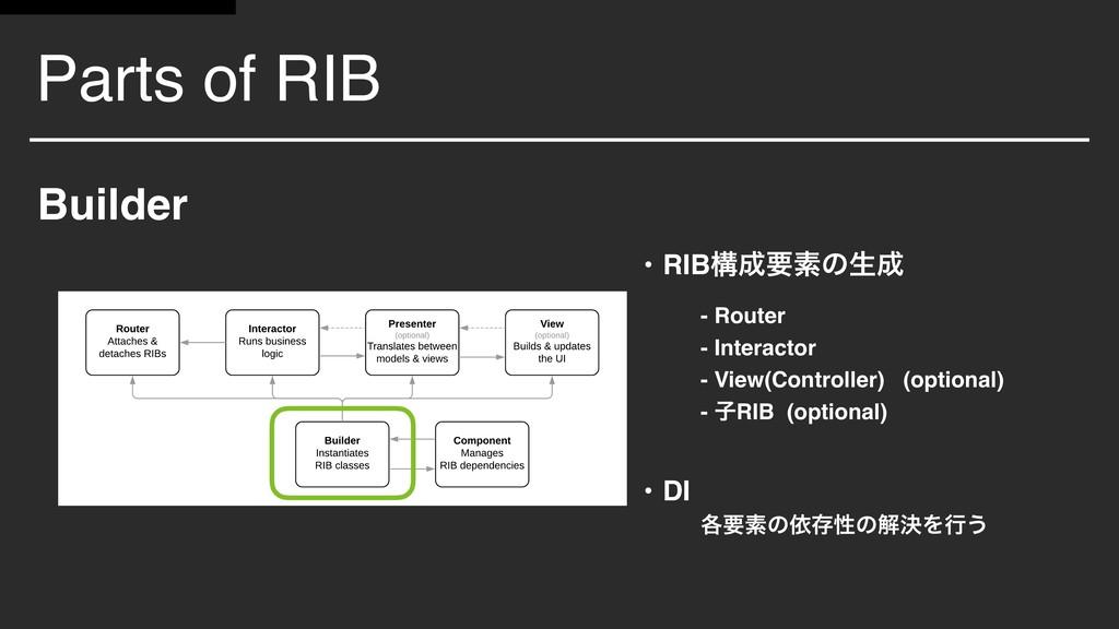 Parts of RIB Builder • RIBߏཁૉͷੜ - Router - In...