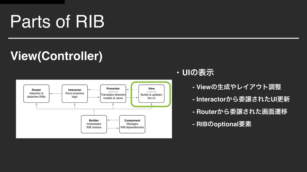 Parts of RIB View(Controller) • UIͷදࣔ - Viewͷੜ...