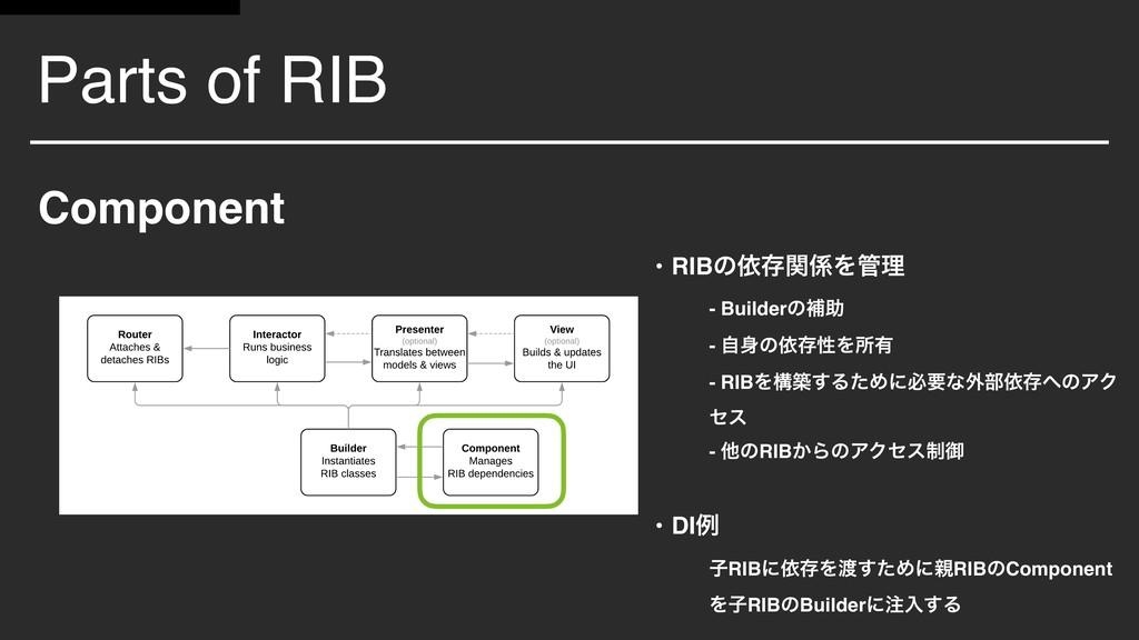 Parts of RIB Component • RIBͷґଘؔΛཧ - Builderͷ...