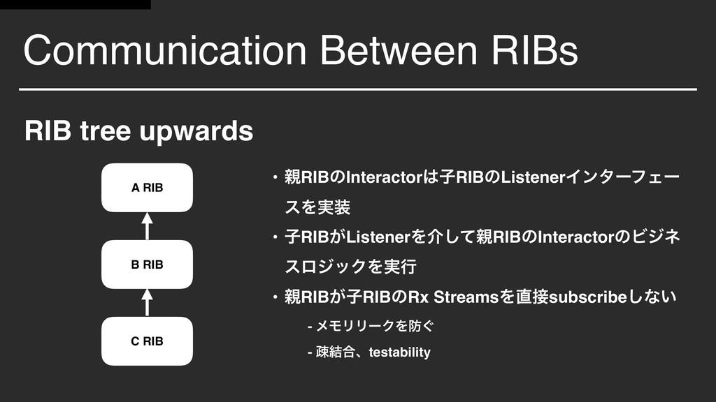 Communication Between RIBs RIB tree upwards A R...
