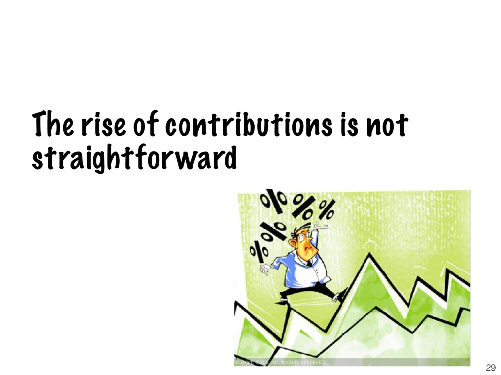 The rise of contributions is not straightforwar...