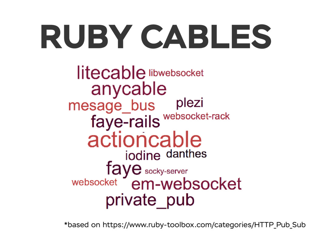RUBY CABLES *based on https://www.ruby-toolbox....