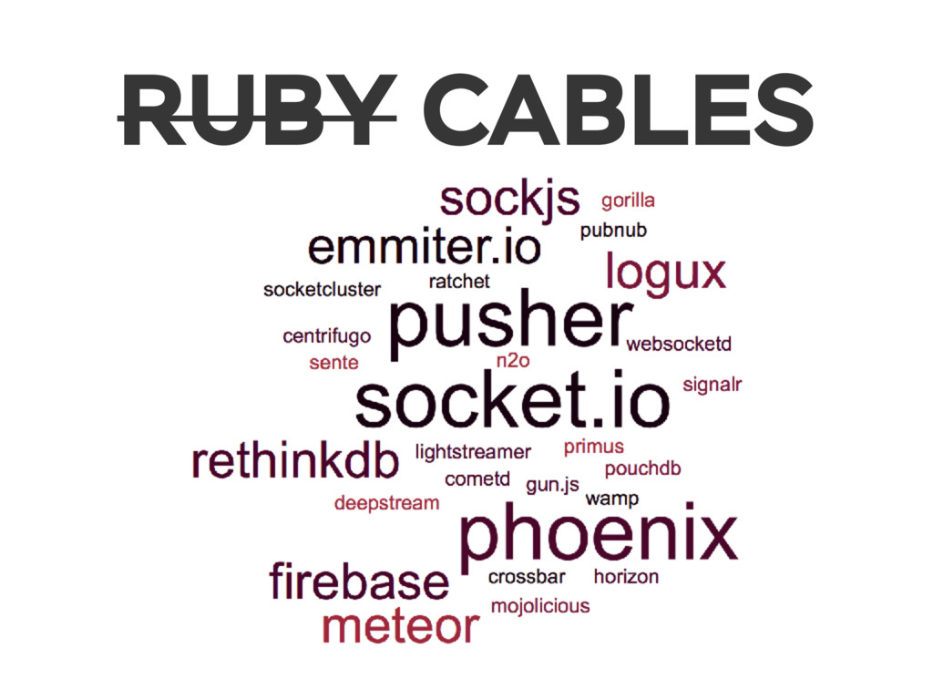 RUBY CABLES