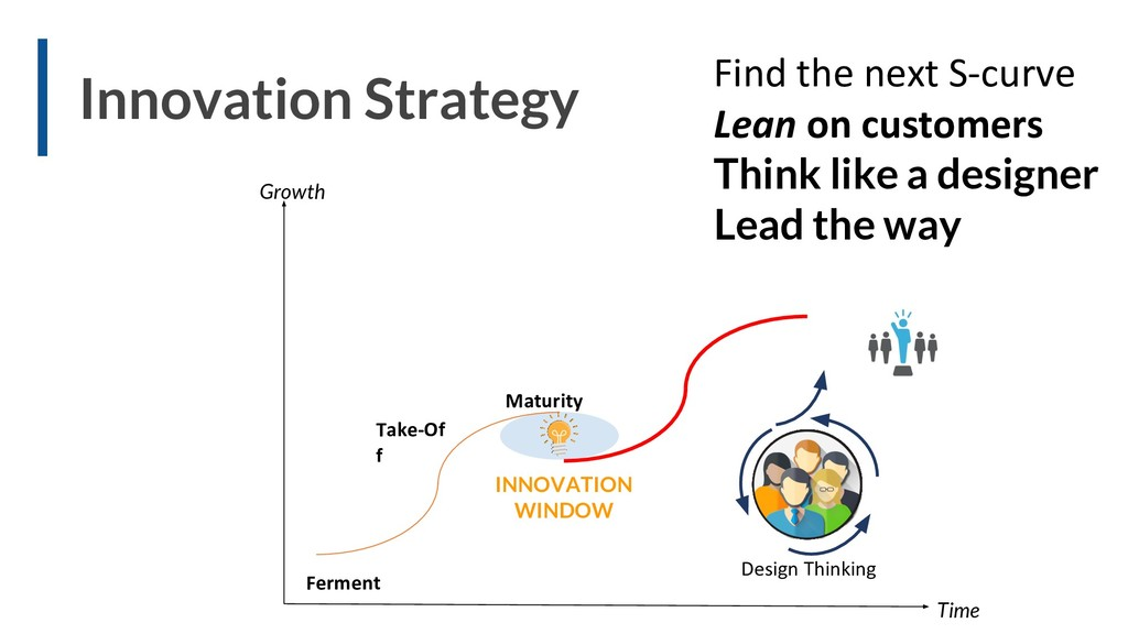 Find the next S-curve Lean on customers Think l...