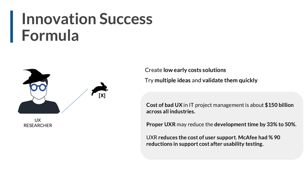 Innovation Success Formula UX RESEARCHER [X] Cr...