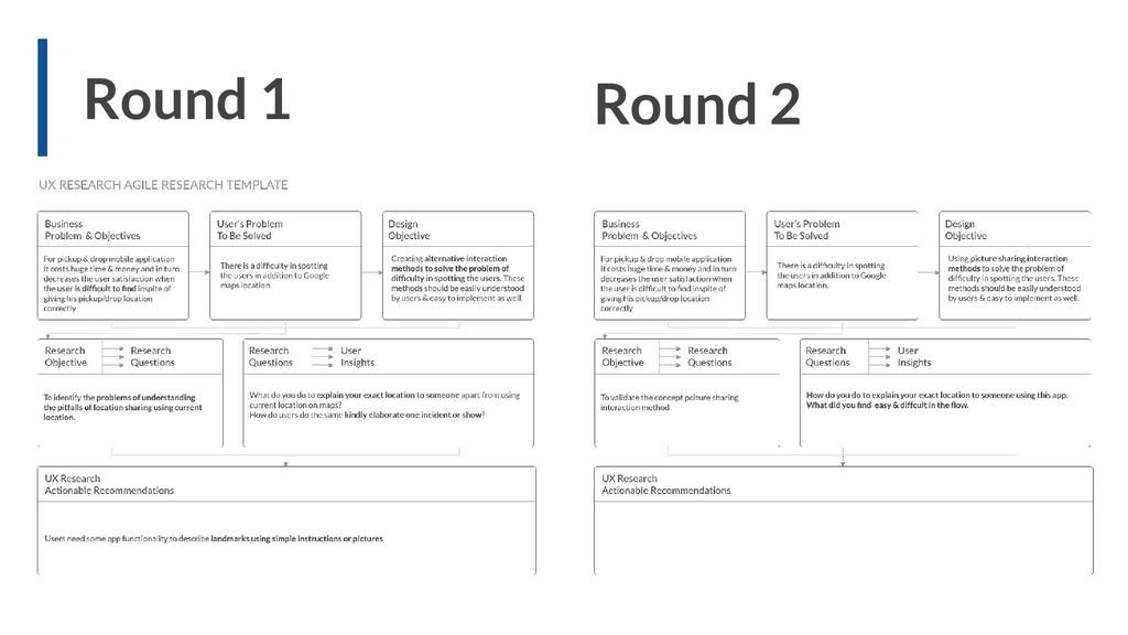 Round 1 Round 2