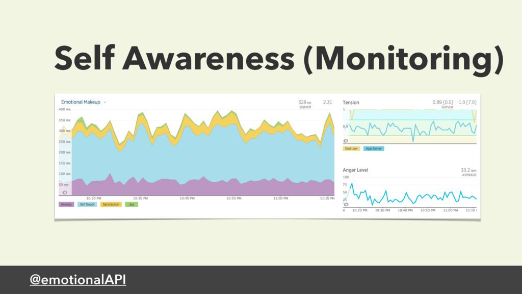 @emotionalAPI Self Awareness (Monitoring)