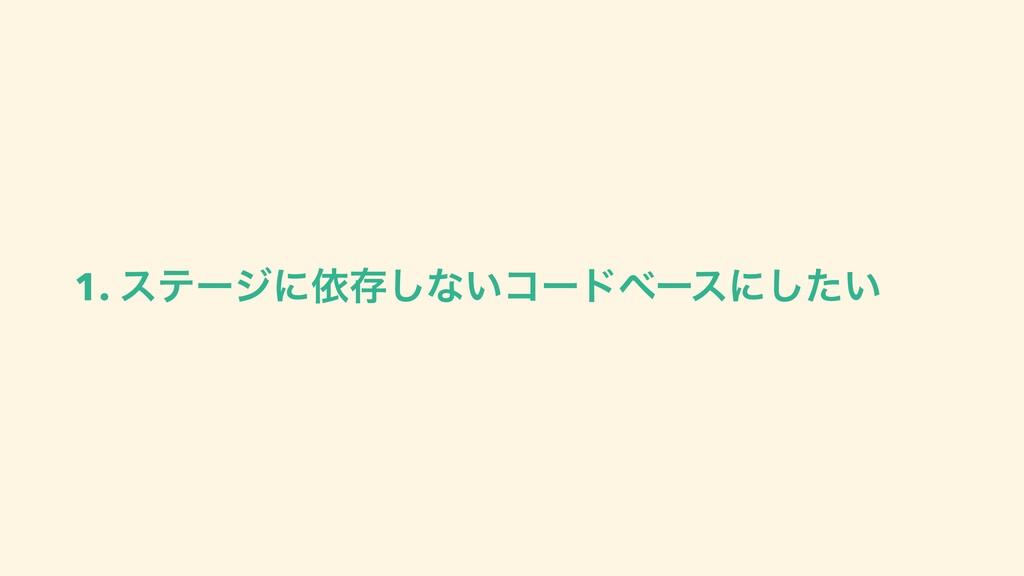 1. εςʔδʹґଘ͠ͳ͍ίʔυϕʔεʹ͍ͨ͠
