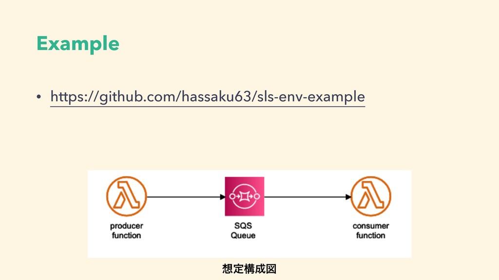 Example • https://github.com/hassaku63/sls-env-...