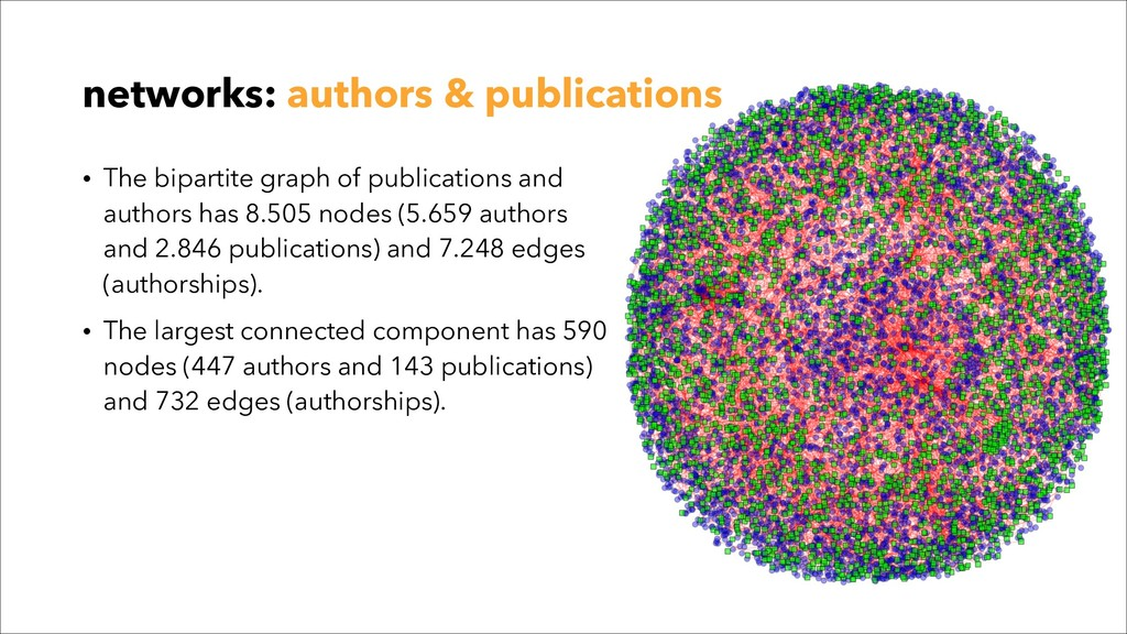 • The bipartite graph of publications and autho...