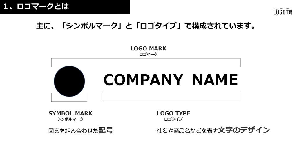 1、ロゴマークとは LOGO MARK ロゴマーク 主に、「シンボルマーク」と「ロゴタイプ」で...