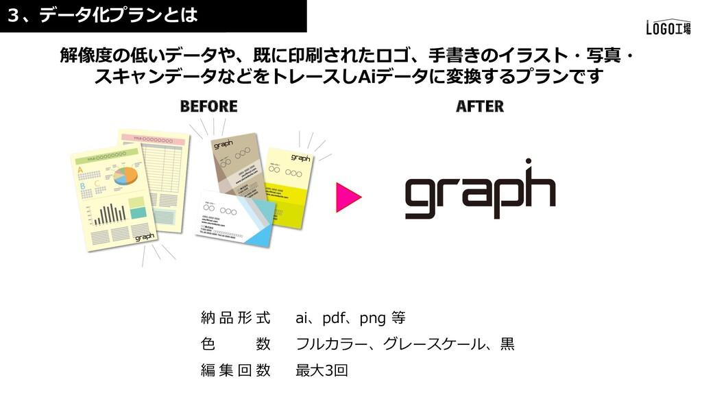 解像度の低いデータや、既に印刷されたロゴ、⼿書きのイラスト・写真・ スキャンデータなどをトレー...