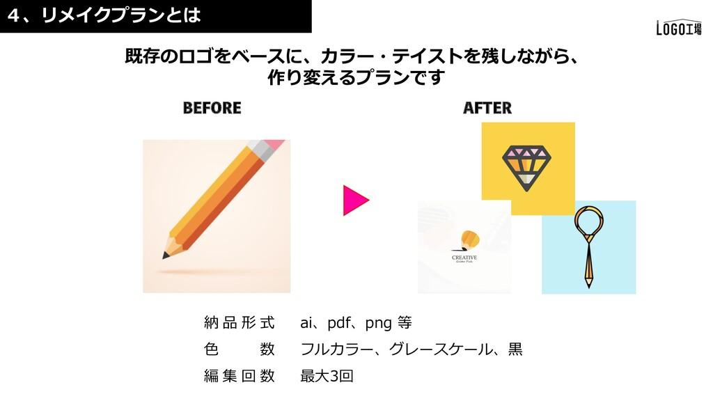 既存のロゴをベースに、カラー・テイストを残しながら、 作り変えるプランです 4、リメイクプラン...