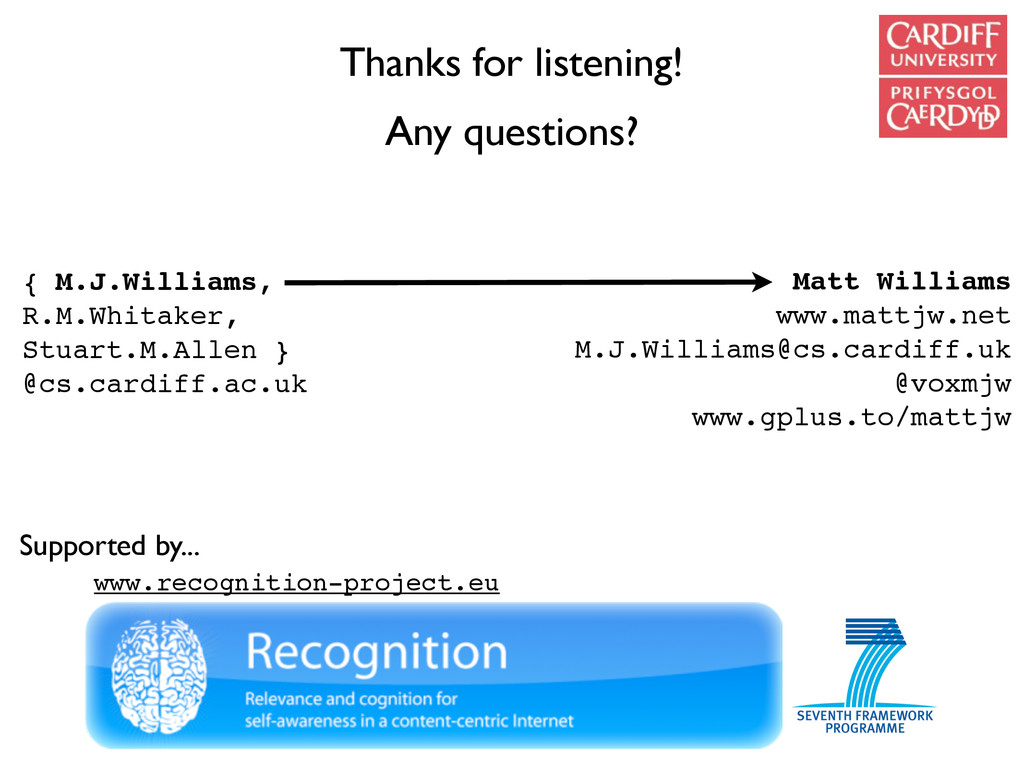Thanks for listening! Any questions? Matt Willi...