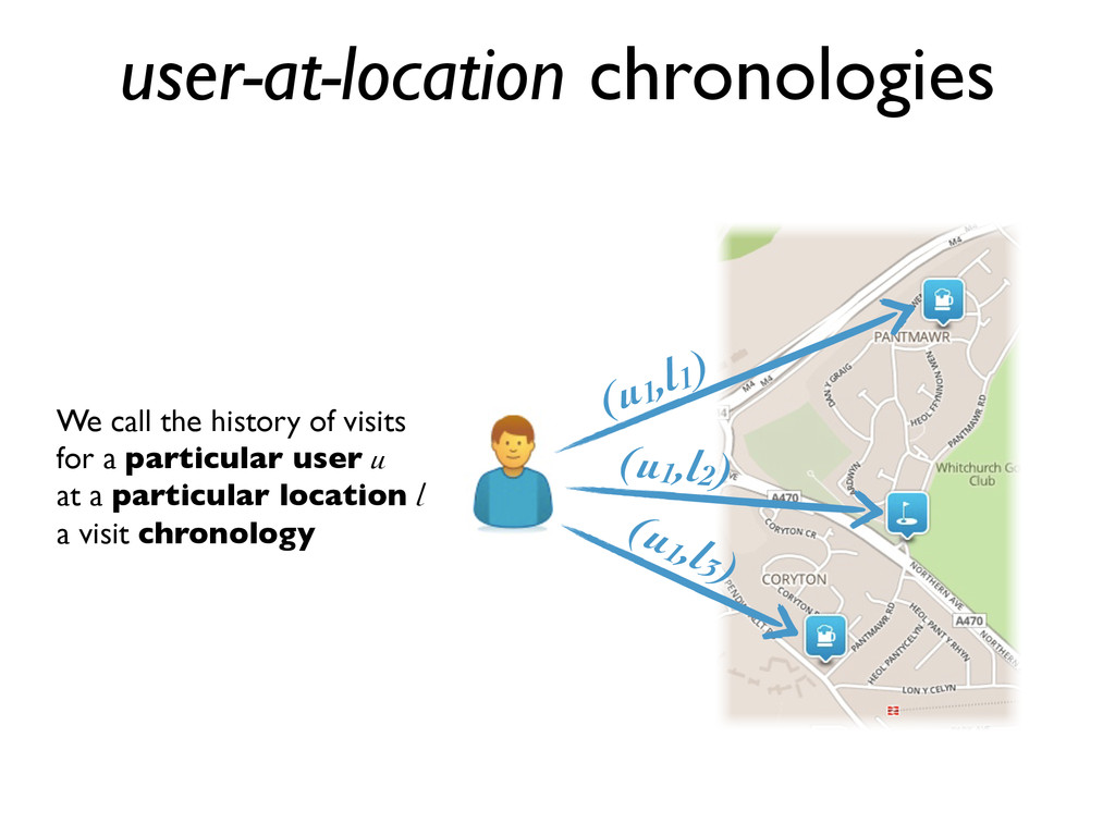 user-at-location chronologies (u1 ,l1 ) We call...