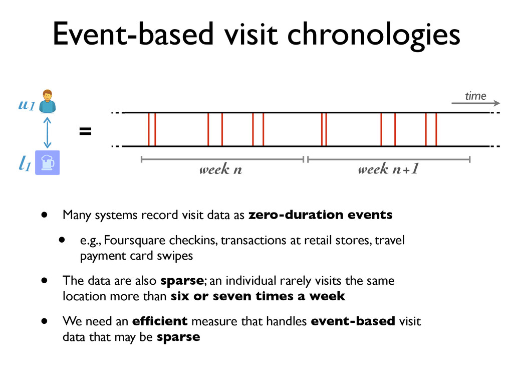 Event-based visit chronologies • Many systems r...