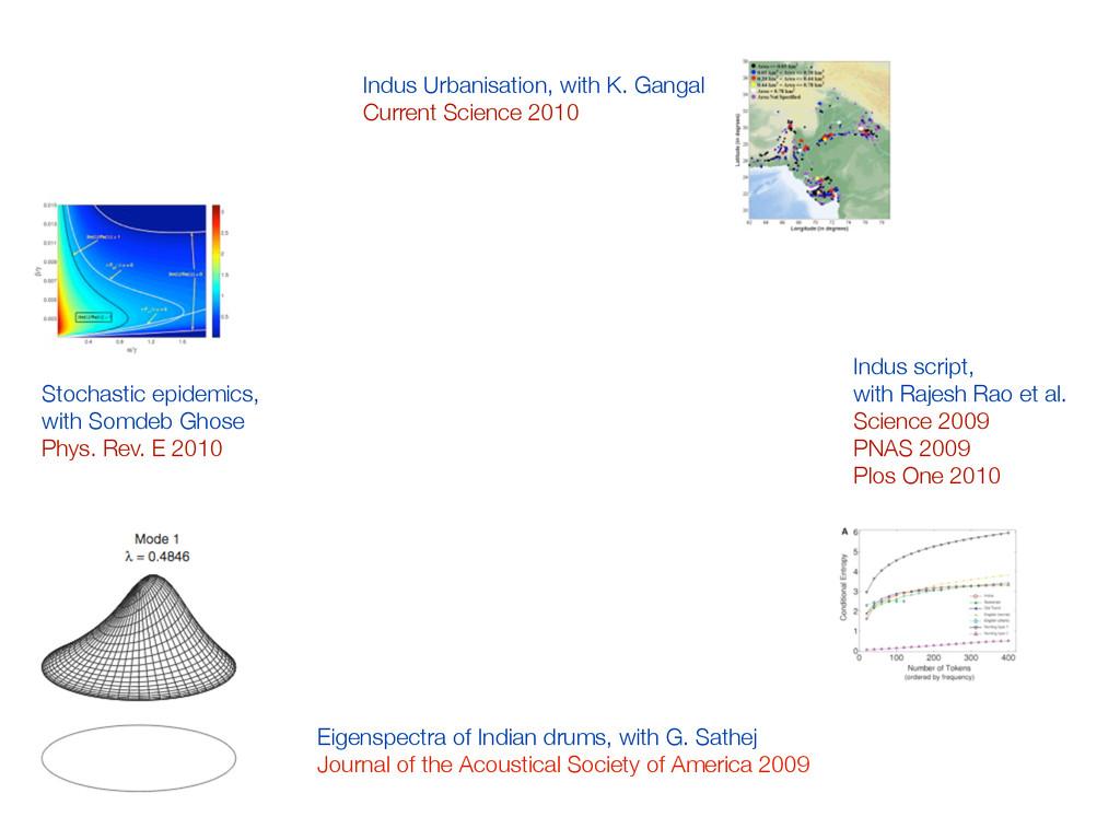 Indus Urbanisation, with K. Gangal Current Scie...
