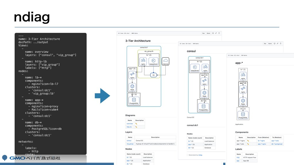 OEJBH --- name: 3-Tier Architecture docPath: .....