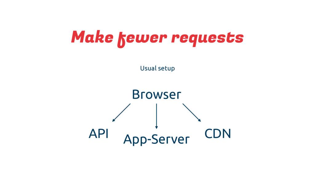 Make fewer requests Usual setup App-Server API ...