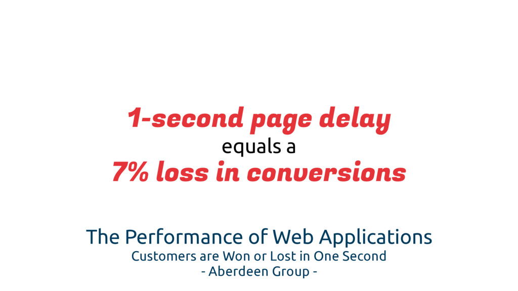 1-second page delay equals a 7% loss in convers...
