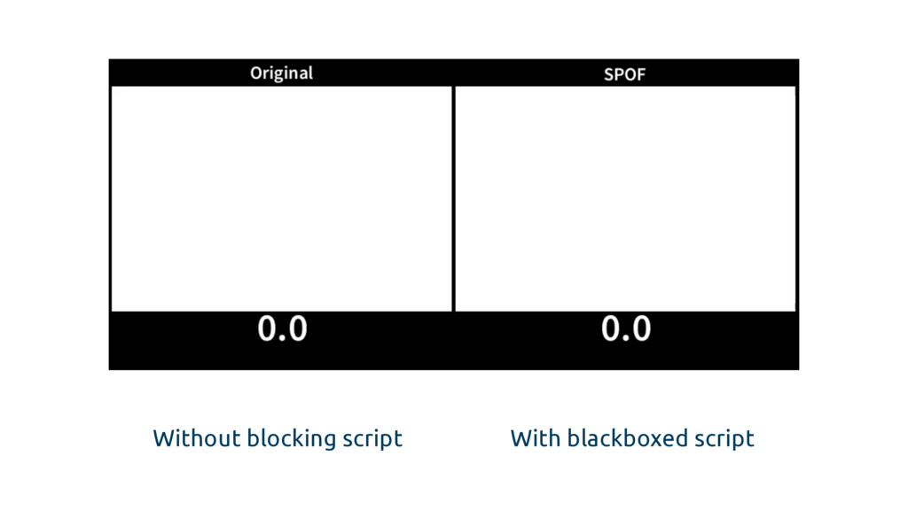 Without blocking script With blackboxed script
