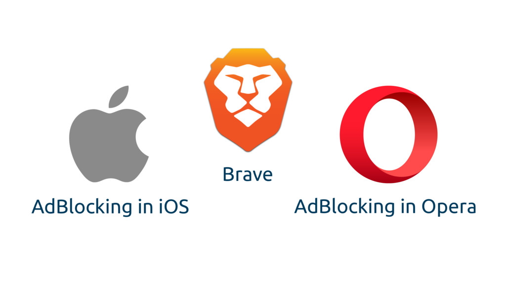 Brave AdBlocking in Opera AdBlocking in iOS