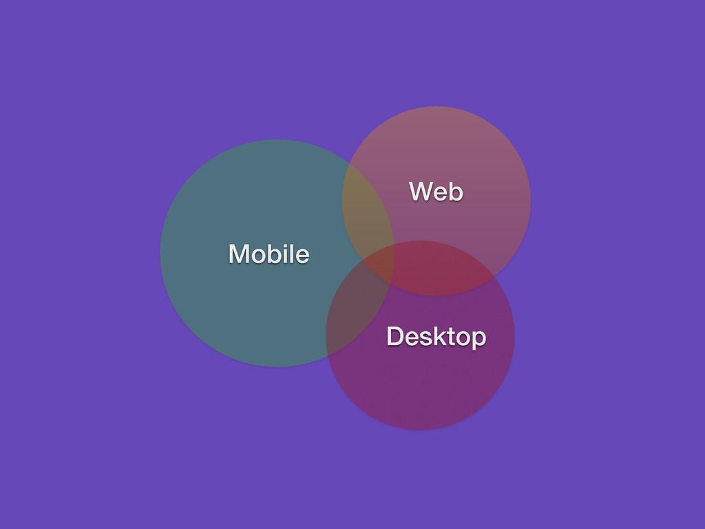 Mobile Web Desktop