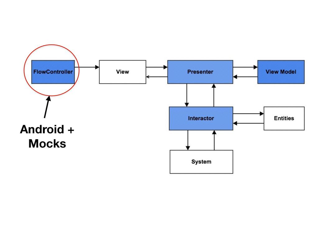 Android + Mocks