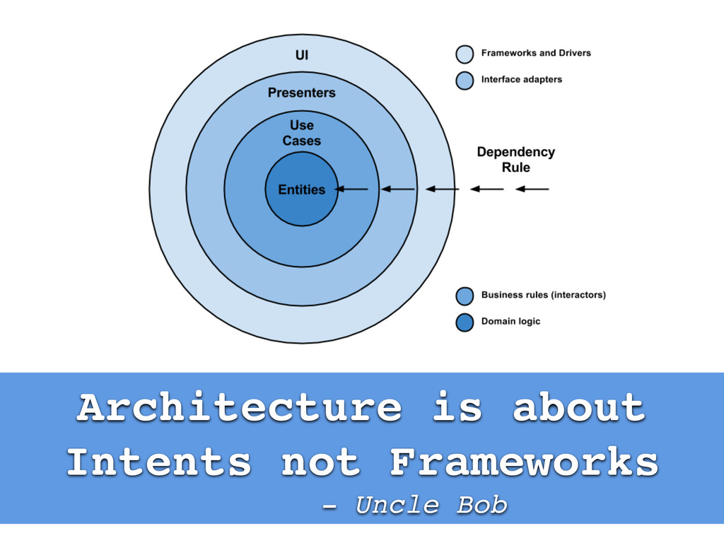 Architecture is about Intents not Frameworks - ...