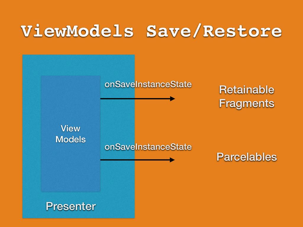 ViewModels Save/Restore View Models Presenter R...