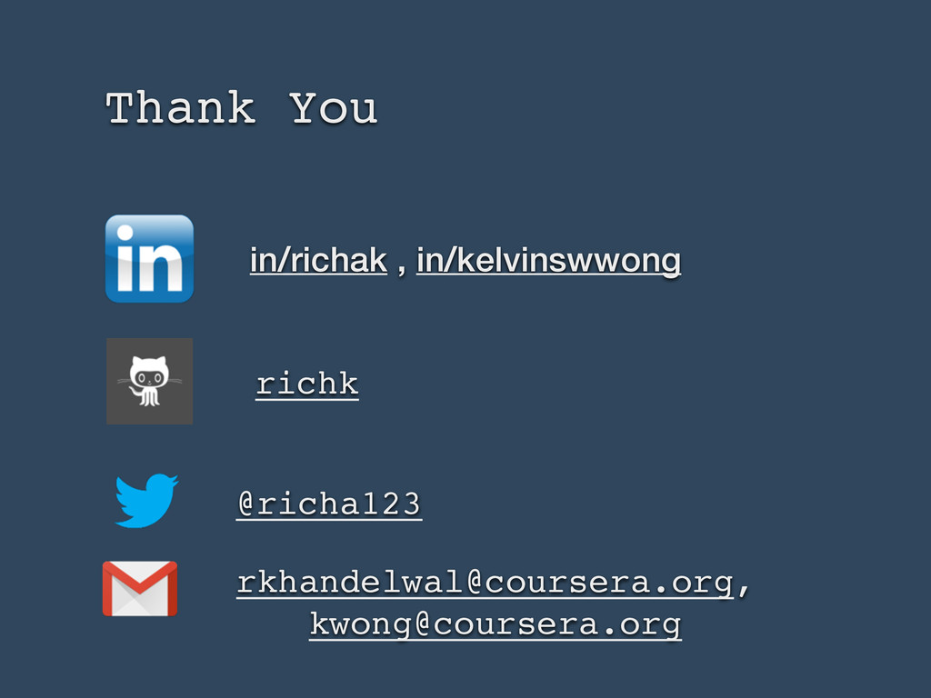 @richa123 rkhandelwal@coursera.org, kwong@cours...