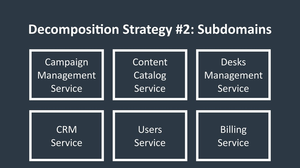 Decomposi9on Strategy #2: Subdomains Campaign M...