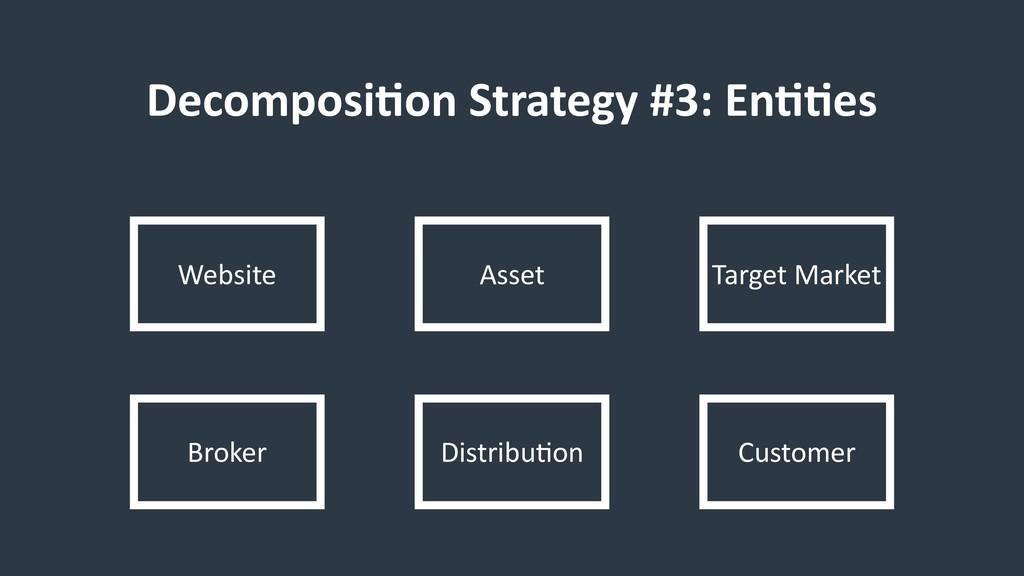 Decomposi9on Strategy #3: En99es Website Asset ...