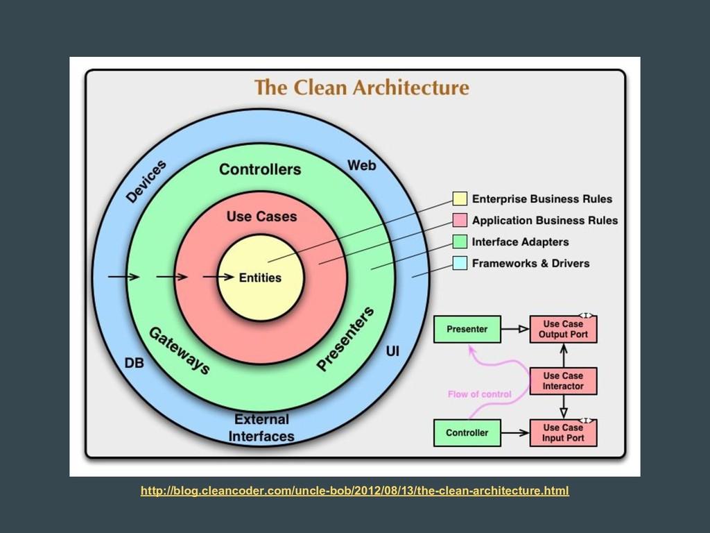 http://blog.cleancoder.com/uncle-bob/2012/08/13...