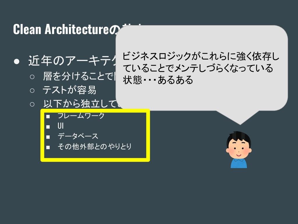 Clean Architectureの基本 ● 近年のアーキテクチャをとりまとめたものである ...