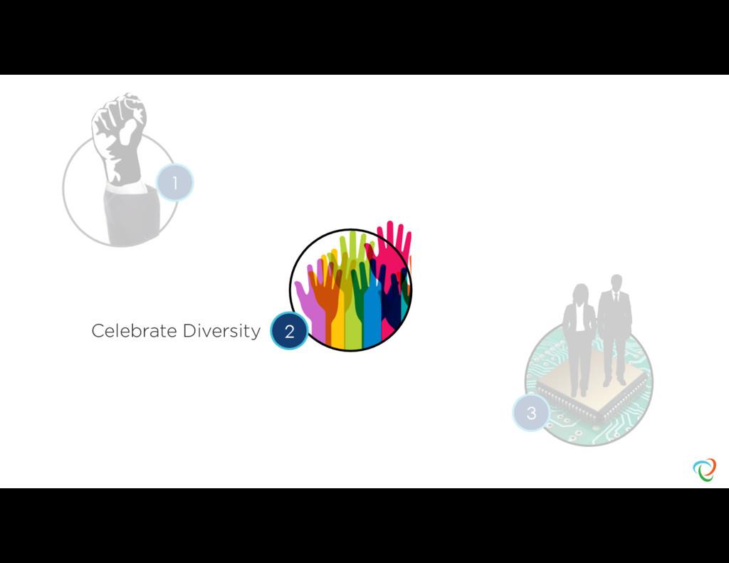 Celebrate Diversity 1 2 3