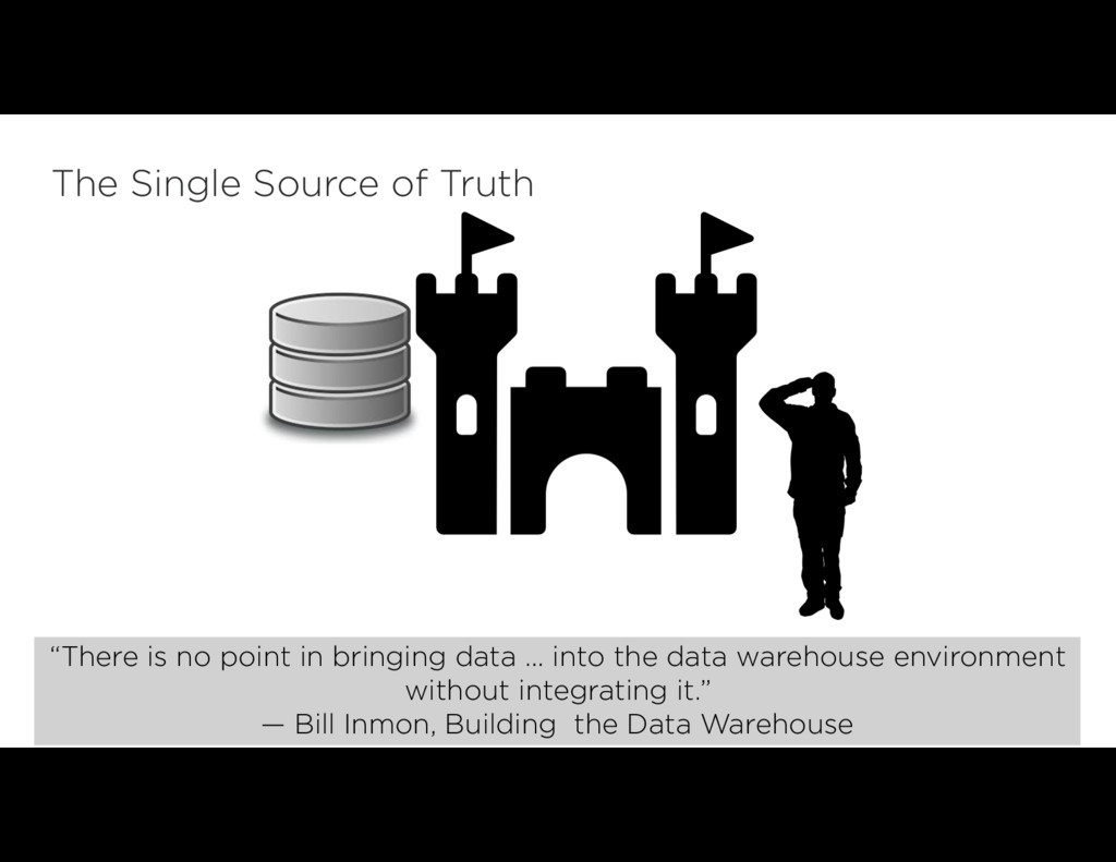 """""""There is no point in bringing data … into the ..."""