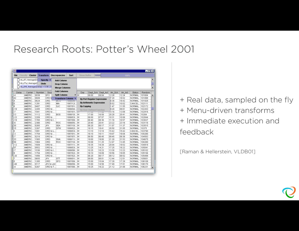 Research Roots: Potter's Wheel 2001 + Real data...