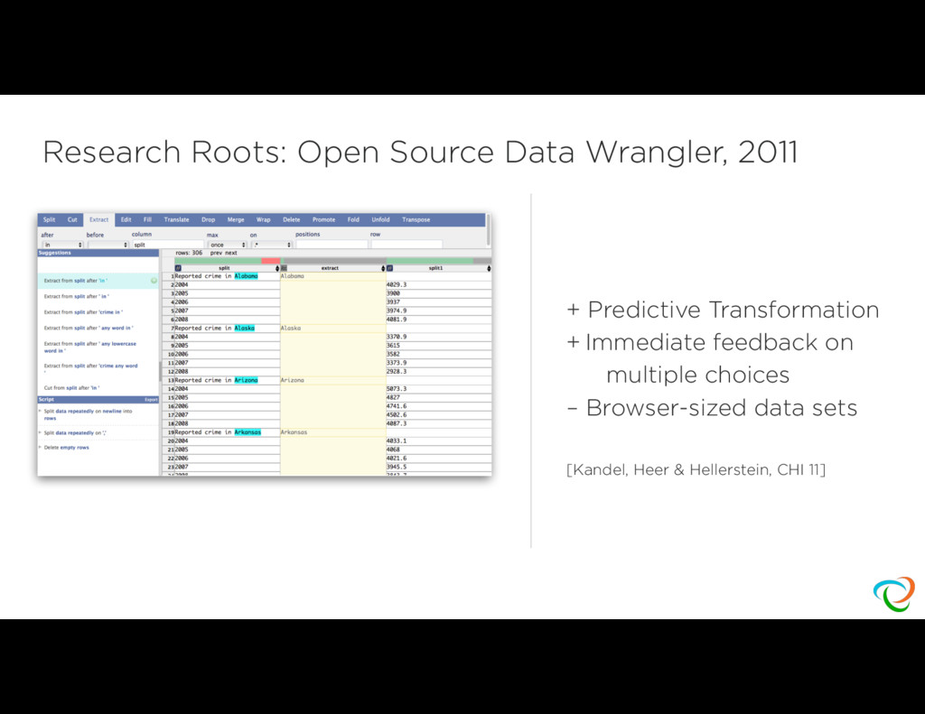 Research Roots: Open Source Data Wrangler, 2011...