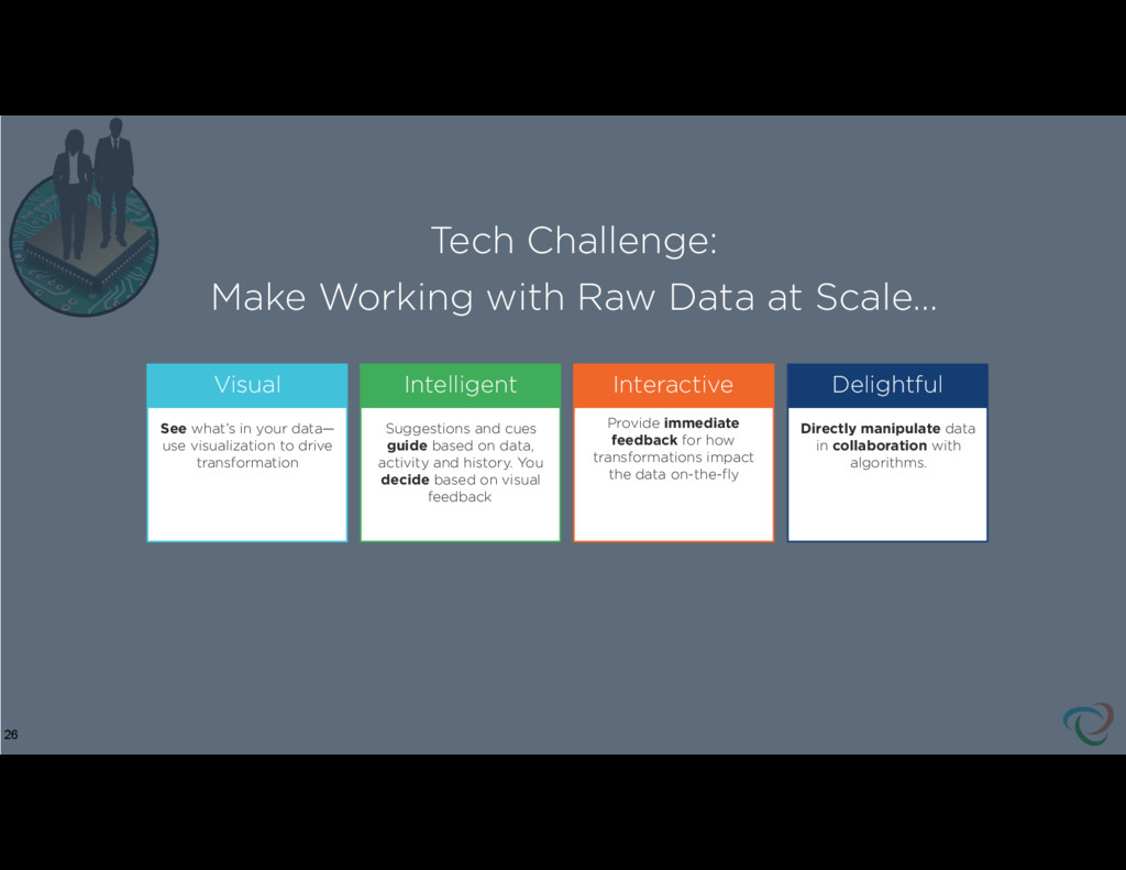 26 Tech Challenge: Make Working with Raw Data a...