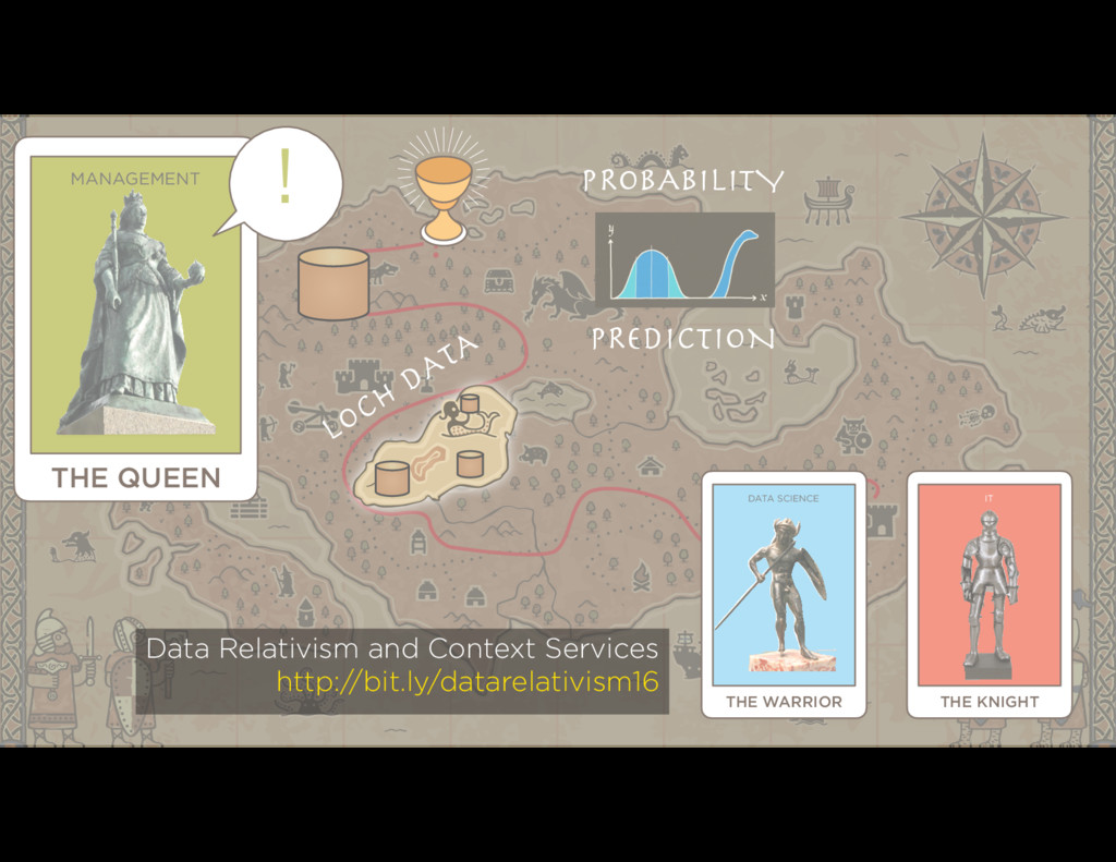 ? ? THE KNIGHT IT THE WARRIOR DATA SCIENCE PROB...