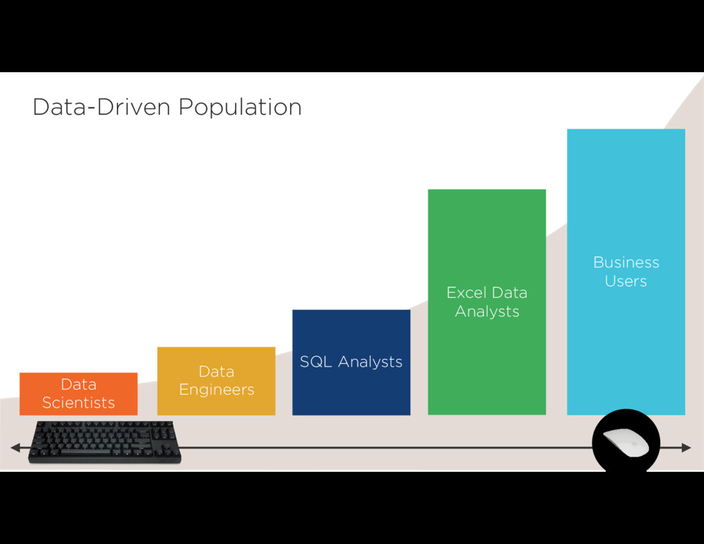 Data Scientists Data Engineers SQL Analysts Exc...