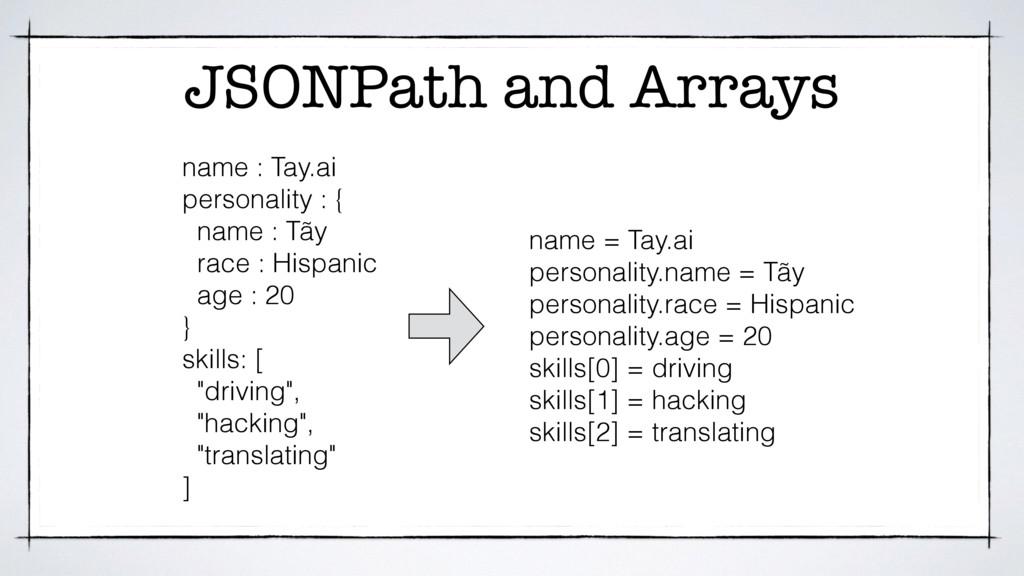 JSONPath and Arrays name : Tay.ai personality :...