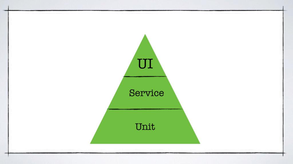 UI Service Unit