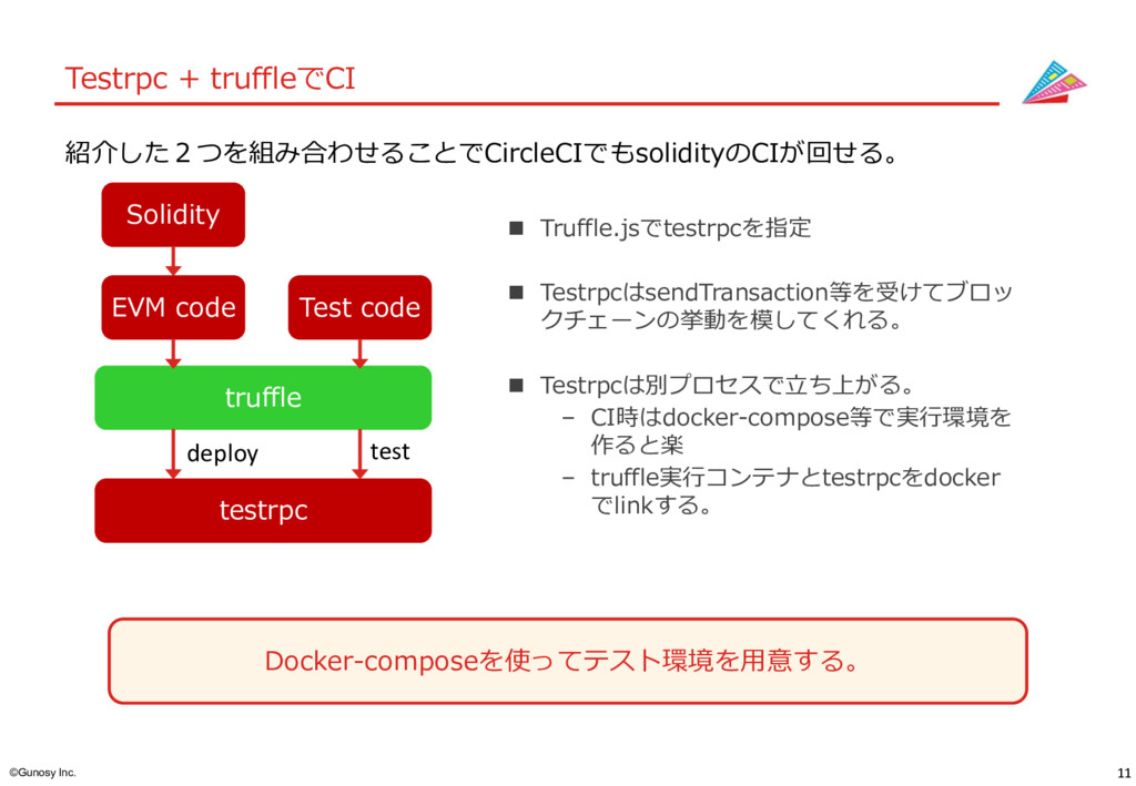 11 ©Gunosy Inc. Testrpc + truffleでCI Docker-com...