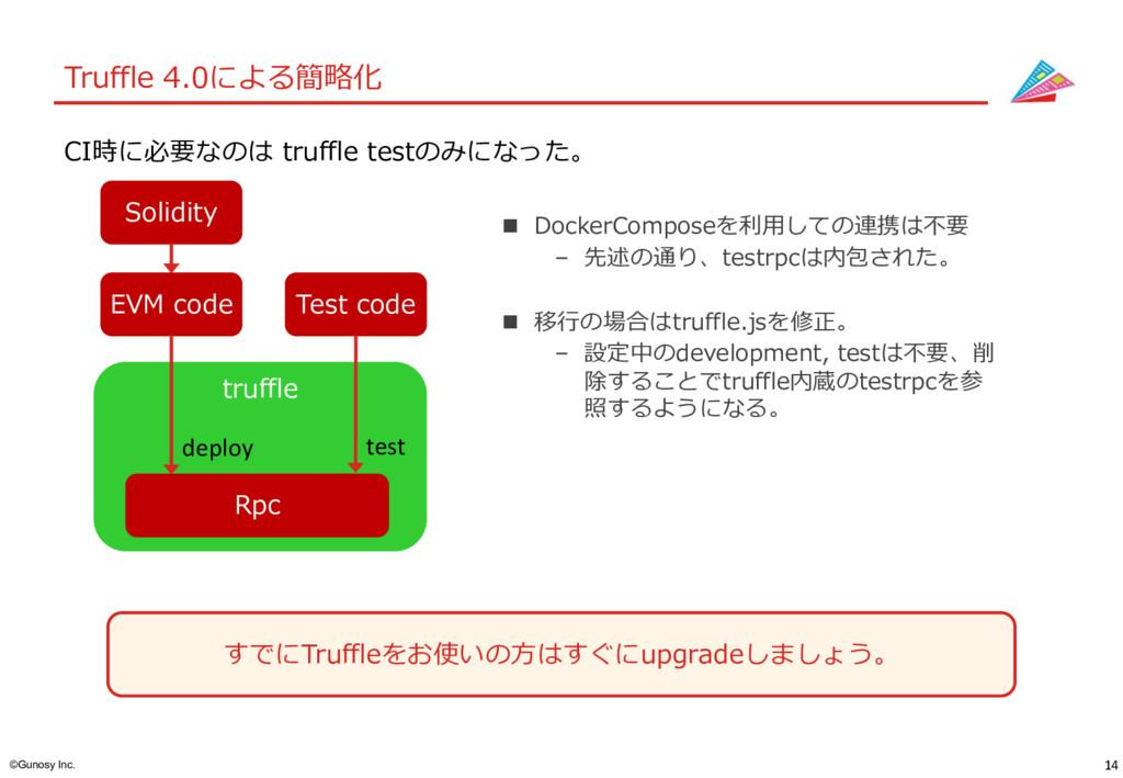 14 ©Gunosy Inc. truffle Truffle 4.0による簡略化 すでにTr...