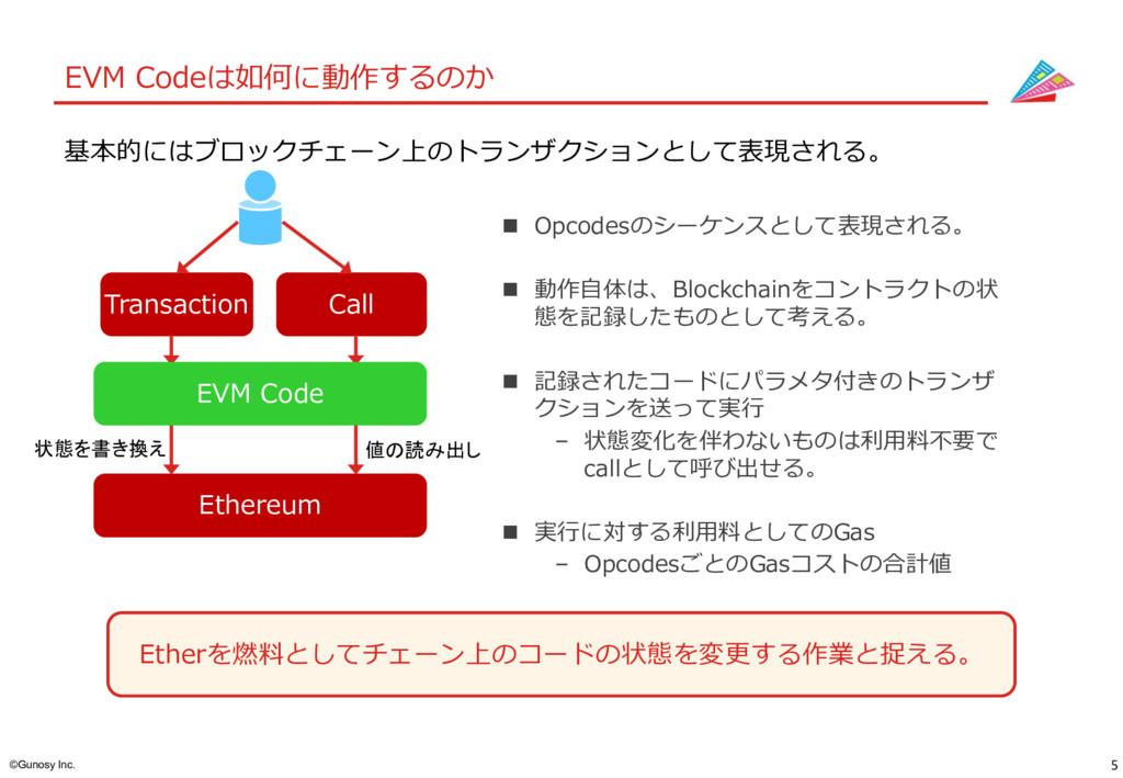 5 ©Gunosy Inc. EVM Codeは如何に動作するのか Etherを燃料としてチェ...